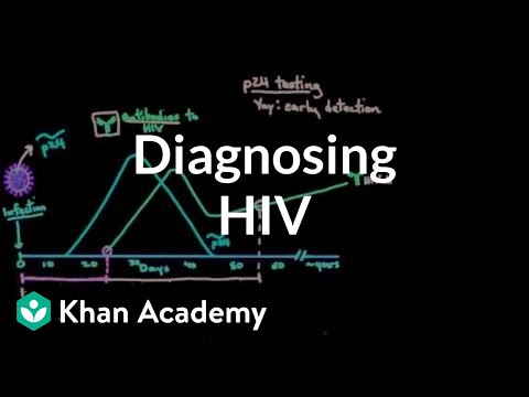 Appendix 1: Different types of HIV test | Guides | HIV i-Base