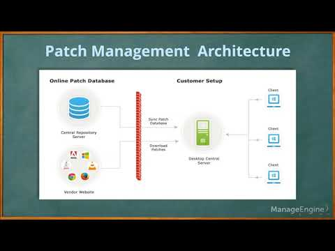 ManageEngine Mobile Device Manager Plus 9